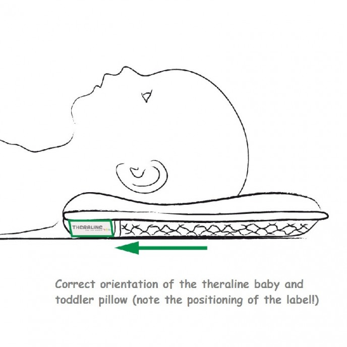 Theraline Pillow Size 2 for Toddler